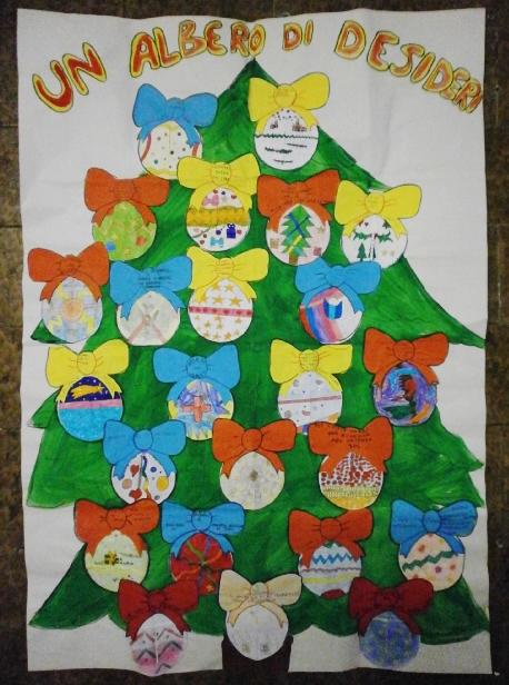 Attivit didattiche sul natale okay pagina 2 for Cartelloni di natale per la scuola dell infanzia