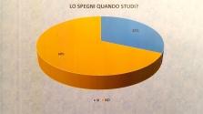 Inchiesta Smartphone IC Cassano De Renzio Bitonto Ba (2)