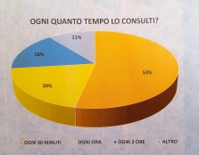Inchiesta Smartphone IC Cassano De Renzio Bitonto Ba (3)