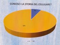 Inchiesta Smartphone IC Cassano De Renzio Bitonto Ba (7)